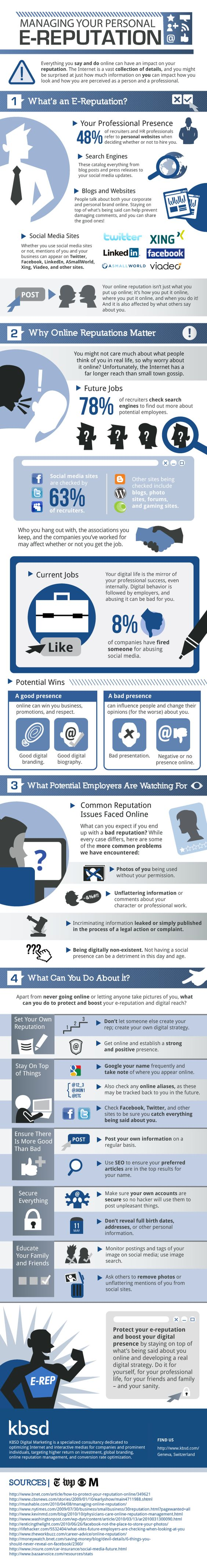 קרדיט: KBSD Digital Marketing