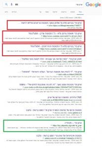 sharon-peri-google-results
