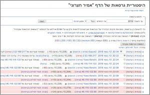 חצרוני ויקיפדיה1