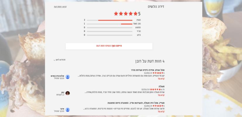 rest zap online review ruben