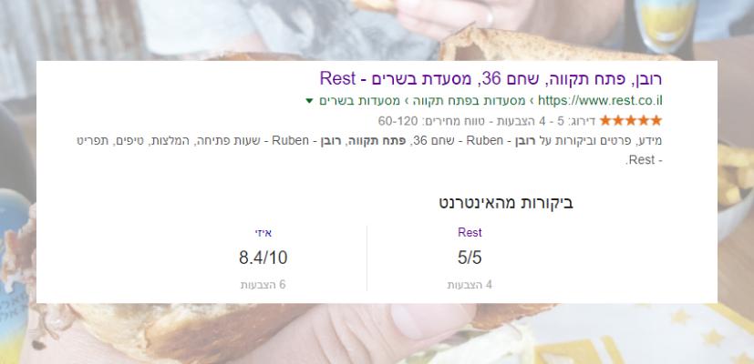 ruben online review