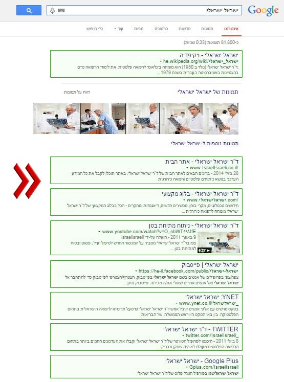 איברנד - ניהול מוניטין לרופאים